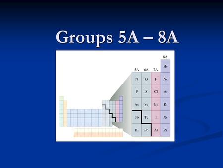 Groups 5A – 8A.