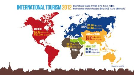 2013 = 1.09 15.6% of Thailand International Tourists is 60+ years (Almost 4 million).