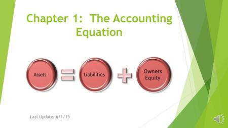 Chapter 1: The Accounting Equation
