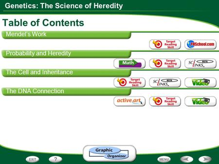 Genetics: The Science of Heredity Mendel's Work Probability and Heredity The Cell and Inheritance The DNA Connection Table of Contents.