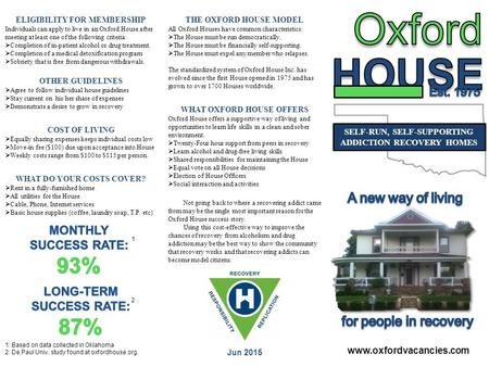 Oxford HOUSE 93% 87% A new way of living for people in recovery