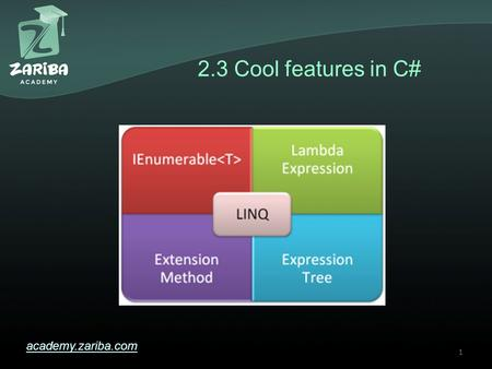 2.3 Cool features in C# academy.zariba.com 1. Lecture Content 1.Extension Methods 2.Anonymous Types 3.Delegates 4.Action and Func 5.Events 6.Lambda Expressions.
