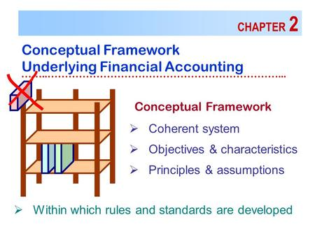 CHAPTER 2 Conceptual Framework Underlying Financial Accounting ……..…………………………………………………………...  Coherent system  Objectives & characteristics  Principles.