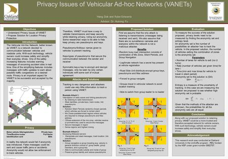 TEMPLATE DESIGN © 2008 www.PosterPresentations.com Privacy Issues of Vehicular Ad-hoc Networks (VANETs) Hang Dok and Ruben Echevarria Advisor: Dr. Huirong.