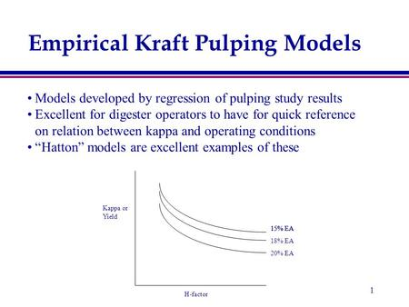 1 Empirical Kraft Pulping Models Models developed by regression of pulping study results Excellent for digester operators to have for quick reference on.