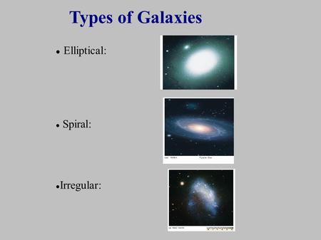 Types of Galaxies Elliptical: Spiral: Irregular:.