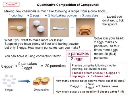 Quantitative Composition of Compounds Making new chemicals is much like following a recipe from a cook book... 1 cup flour + 2 eggs + ½ tsp baking powder.