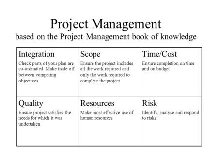 Project Management based on the Project Management book of knowledge Risk Identify, analyse and respond to risks Resources Make most effective use of human.