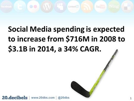 Social Media spending is expected to increase from $716M in 2008 to $3.1B in 2014, a 34% CAGR. 1.