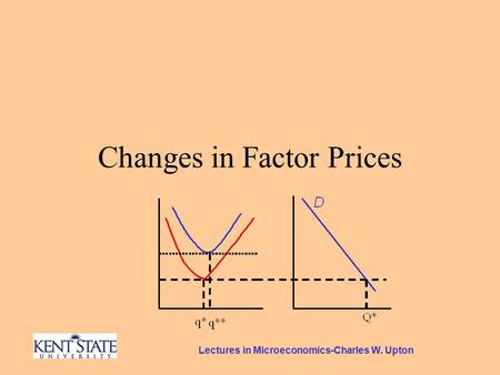 Lectures in Microeconomics-Charles W. Upton Changes in Factor Prices.
