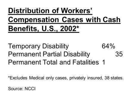 Distribution of Workers' Compensation Cases with Cash Benefits, U.S., 2002* Temporary Disability64% Permanent Partial Disability35 Permanent Total and.