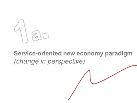 Service-oriented new economy paradigm (change in perspective)