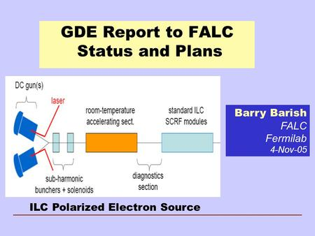 GDE Report to FALC Status and Plans Barry Barish FALC Fermilab 4-Nov-05 ILC Polarized Electron Source.