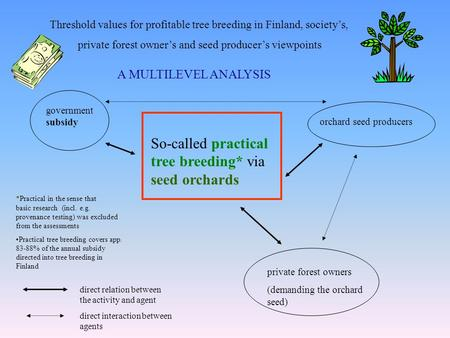 Threshold values for profitable tree breeding in Finland, society's, private forest owner's and seed producer's viewpoints So-called practical tree breeding*