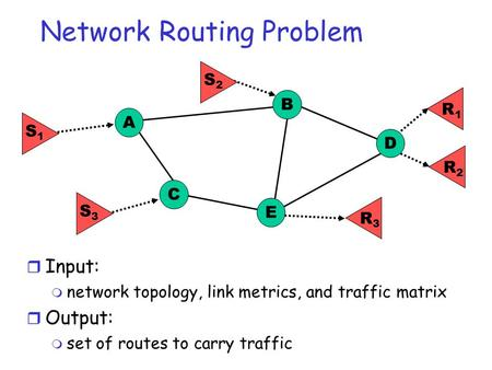 Network Routing Problem r Input: m network topology, link metrics, and traffic matrix r Output: m set of routes to carry traffic A B C D E S1S1 R1R1 R3R3.