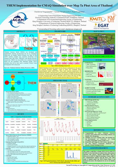 ABSTRACT THailand Emisson Model (THEM) was developed and implemented emission pre-processor for use in Community Multi-scale Air Quality Model (CMAQ) over.