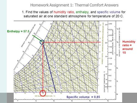 Homework Assignment 1: Thermal Comfort Answers