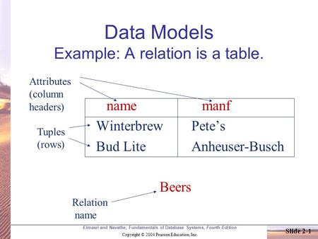 Elmasri and Navathe, Fundamentals of Database Systems, Fourth Edition Copyright © 2004 Pearson Education, Inc. Slide 2-1 Data Models Example: A relation.