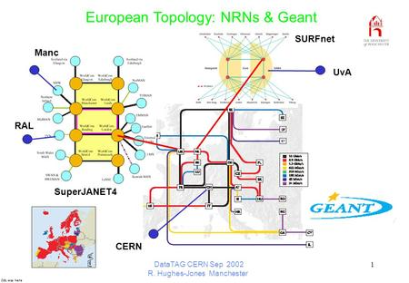 CdL was here DataTAG CERN Sep 2002 R. Hughes-Jones Manchester 1 European Topology: NRNs & Geant SuperJANET4 CERN UvA Manc SURFnet RAL.
