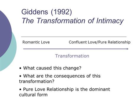 giddens transformation of intimacy Anthony giddens, a british sociologist, was educated at hull, the london school of economics, and cambridge, and is a fellow of king's college, cambridge.