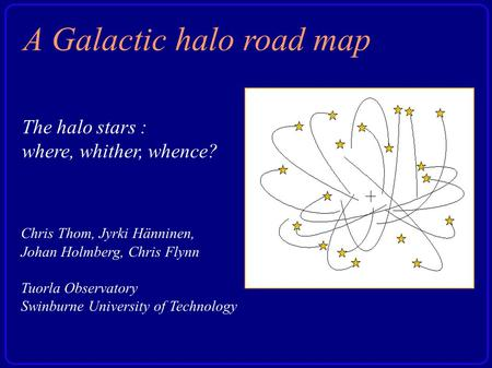 A Galactic halo road map The halo stars : where, whither, whence? Chris Thom, Jyrki Hänninen, Johan Holmberg, Chris Flynn Tuorla Observatory Swinburne.