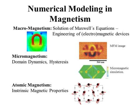 Numerical Modeling in Magnetism Macro-Magnetism: Solution of Maxwell´s Equations – Engineering of (electro)magnetic devices Atomic Magnetism: Instrinsic.