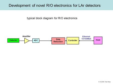 Development of novel R/O electronics for LAr detectors 6.10.2006 Max Hess Controller ADC Data Reduction Ethernet 10/100Mbit Host Detector typical block.