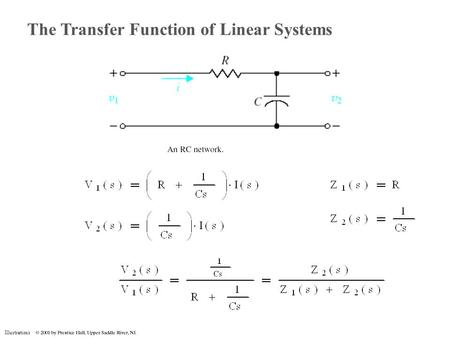 Illustrations The Transfer Function of Linear Systems.