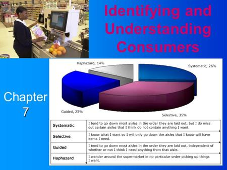 7 Chapter 7 Identifying and Understanding Consumers.
