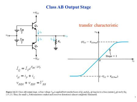 1 Figure 14.11 Class AB output stage. A bias voltage V BB is applied between the bases of Q N and Q P, giving rise to a bias current I Q given by Eq. (14.23).