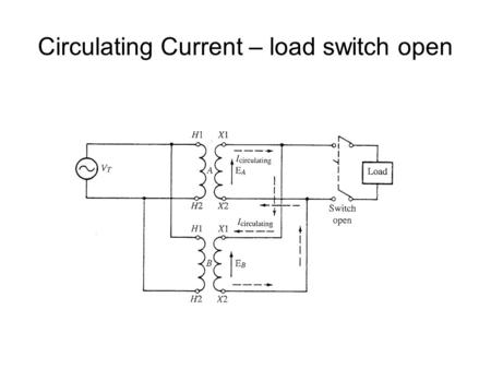 Circulating Current – load switch open. Circulating Current load switch closed.