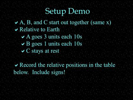 Setup Demo  A, B, and C start out together (same x)  Relative to Earth  A goes 3 units each 10s  B goes 1 units each 10s  C stays at rest  Record.