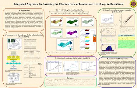 Integrated Approach for Assessing the Characteristic of Groundwater Recharge in Basin Scale Hsin-Fu Yeh*, Cheng-Haw Lee, Kuo-Chin Hsu Department of Resources.