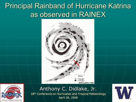 Principal Rainband of Hurricane Katrina as observed in RAINEX Anthony C. Didlake, Jr. 28 th Conference on Hurricanes and Tropical Meteorology April 29,