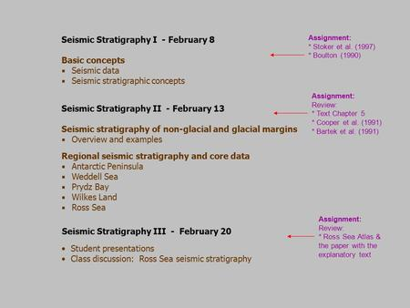 Seismic Stratigraphy I- February 8 Basic concepts  Seismic data  Seismic stratigraphic concepts Seismic stratigraphy of non-glacial and glacial margins.