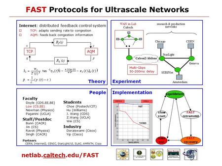 FAST Protocols for Ultrascale Networks netlab.caltech.edu/FAST Internet: distributed feedback control system  TCP: adapts sending rate to congestion 