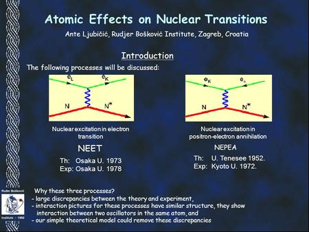 Atomic Effects on Nuclear Transitions The following processes will be discussed: Ante Ljubi č i ć, Rudjer Bo š kovi ć Institute, Zagreb, Croatia Why these.