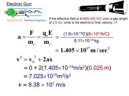 If the effective field is E =800,000 N/C over a gap length of 2.5 cm, what is the electron's final velocity, v ? Electron Gun Heated filamentPositively.