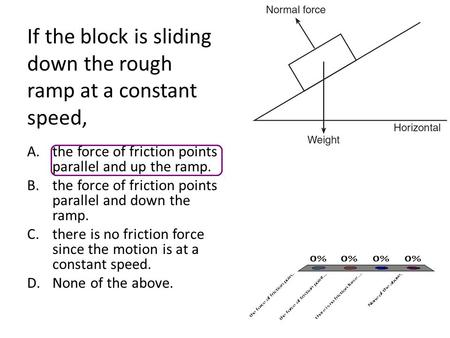 If the block is sliding down the rough ramp at a constant speed, A.the force of friction points parallel and up the ramp. B.the force of friction points.