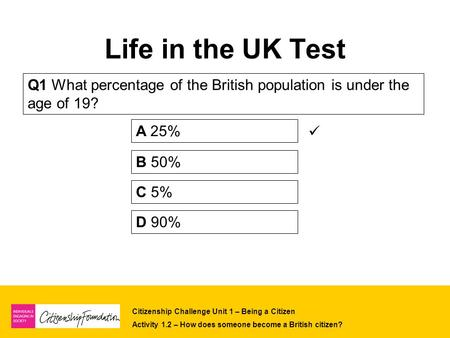 Citizenship Challenge Unit 1 – Being a Citizen Activity 1.2 – How does someone become a British citizen? Life in the UK Test A 25% B 50% C 5% Q1 What percentage.