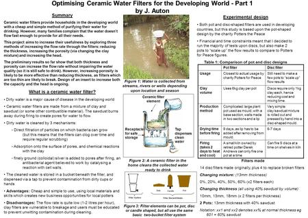 Optimising Ceramic Water Filters for the Developing World - Part 1 by J. Auton Summary Ceramic water filters provide households in the developing world.