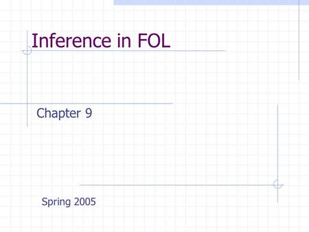 Inference in FOL Copyright, 1996 © Dale Carnegie & Associates, Inc. Chapter 9 Spring 2005.