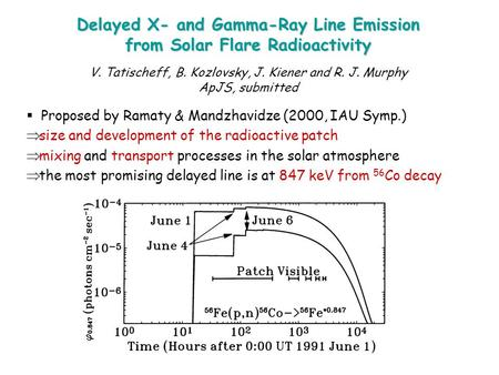 Delayed X- and Gamma-Ray Line Emission from Solar Flare Radioactivity V. Tatischeff, B. Kozlovsky, J. Kiener and R. J. Murphy ApJS, submitted  Proposed.