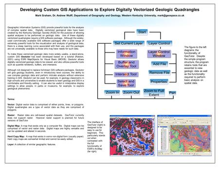 Developing Custom GIS Applications to Explore Digitally Vectorized Geologic Quadrangles Mark Graham, Dr. Andrew Wulff, Department of Geography and Geology,