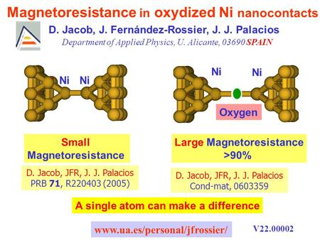 Magnetoresistance in oxydized Ni nanocontacts Department of Applied Physics, U. Alicante, 03690 SPAIN D. Jacob, J. Fernández-Rossier, J. J. Palacios www.ua.es/personal/jfrossier/