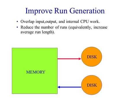 Improve Run Generation Overlap input,output, and internal CPU work. Reduce the number of runs (equivalently, increase average run length). DISK MEMORY.