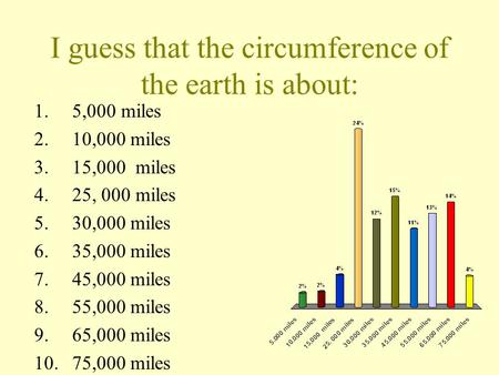I guess that the circumference of the earth is about: 1. 5,000 miles 2. 10,000 miles 3. 15,000 miles 4. 25, 000 miles 5. 30,000 miles 6. 35,000 miles 7.