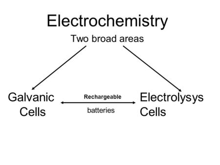 Electrochemistry Two broad areas Galvanic Rechargeable Electrolysys Cells batteries Cells.