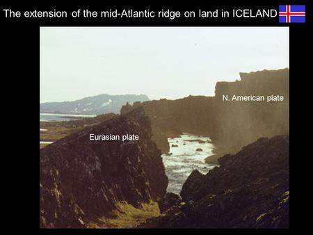 The extension of the mid-Atlantic ridge on land in ICELAND N. American plate Eurasian plate.