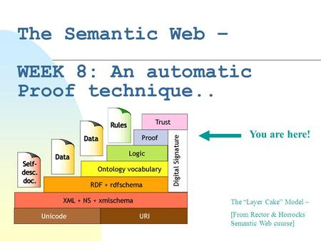 "The Semantic Web – WEEK 8: An automatic Proof technique.. The ""Layer Cake"" Model – [From Rector & Horrocks Semantic Web cuurse] You are here!"